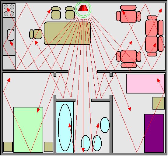 Схема установки отпугивателя