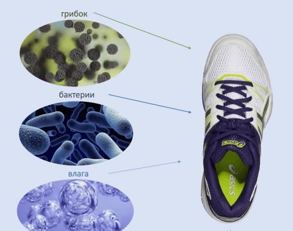 Причины появления неприятного запаха в обуви