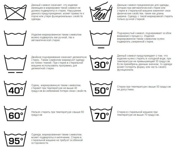 Символы, обозначающие варианты стирки