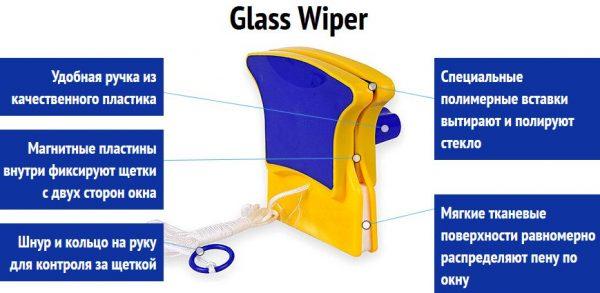 Щётка Glass Wiper