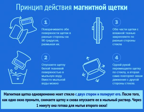 Схема действия магнитной щётки