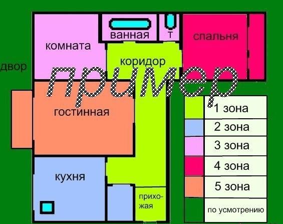 Схема зонирования квартиры