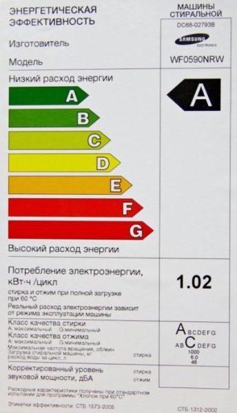 Этикетка с классом энергопотребления
