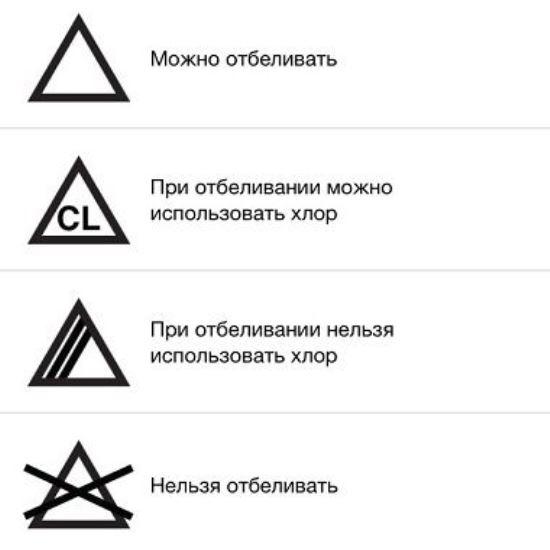 Значки, определяющие способ отбеливания
