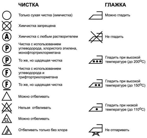 Значки на бирках