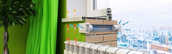 Устройство приточного вентиляционного клапана