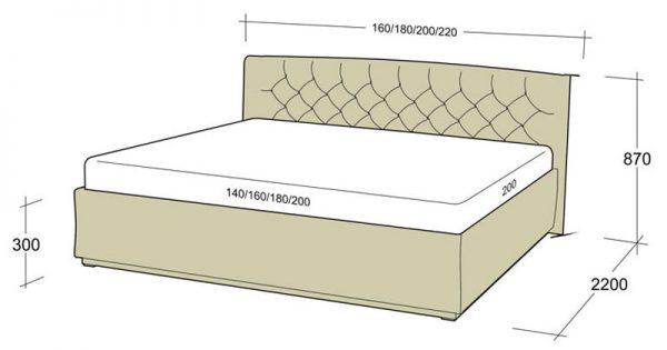 Двуспальная кровать с указанием стандартных размеров