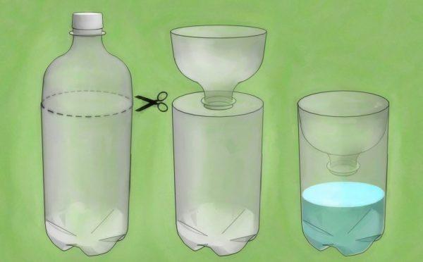 Схема изготовления ловушки для мух из пластиковой бутылки