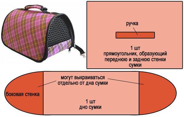 Полукруглая сумка-переноска